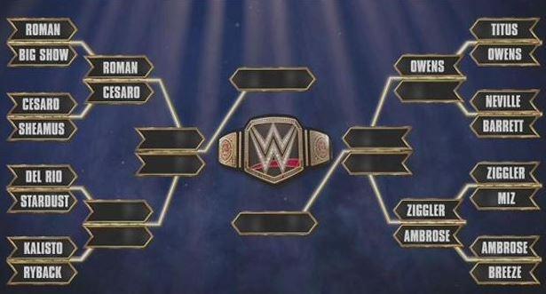 Survivor Series Tourney